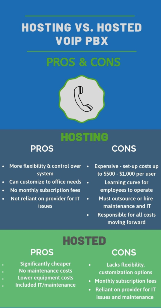 pros-and-cons-of-voip