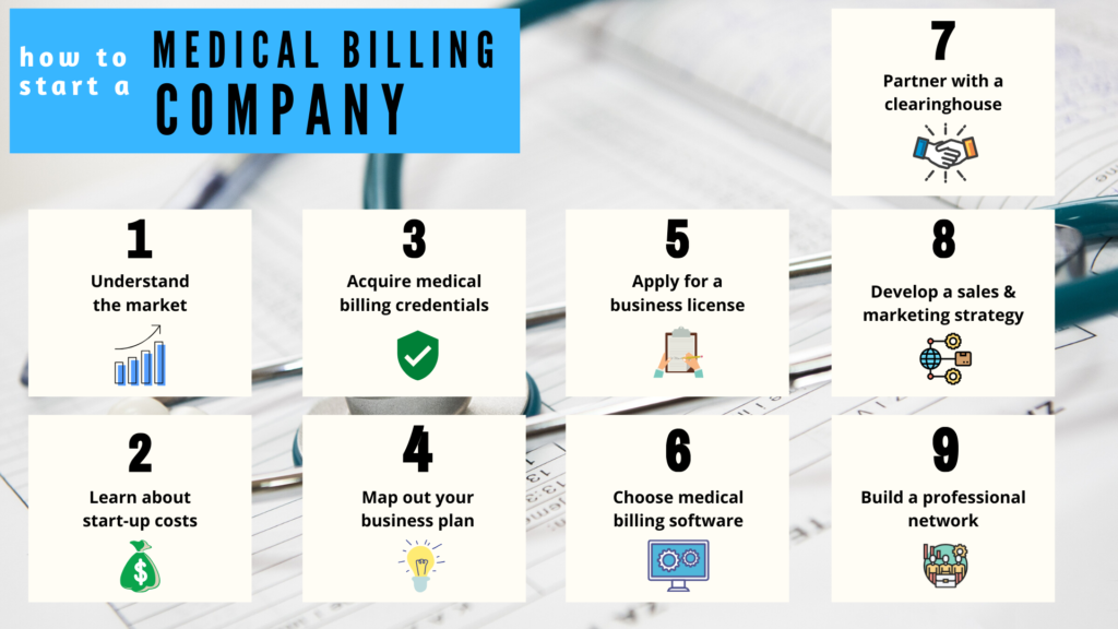 How To Start A Medical Billing Company
