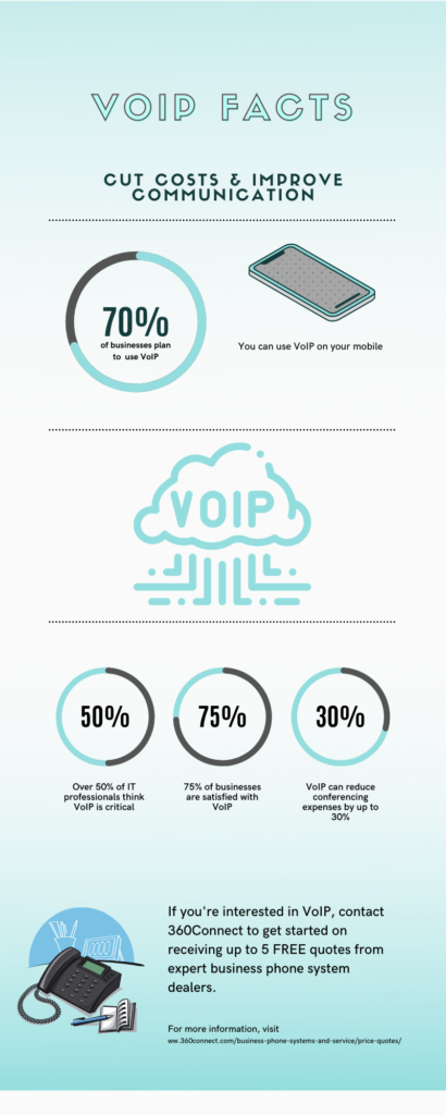 business phone system infographic