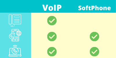 voip and softphone