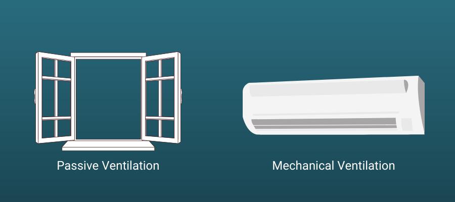 storage container ventilation