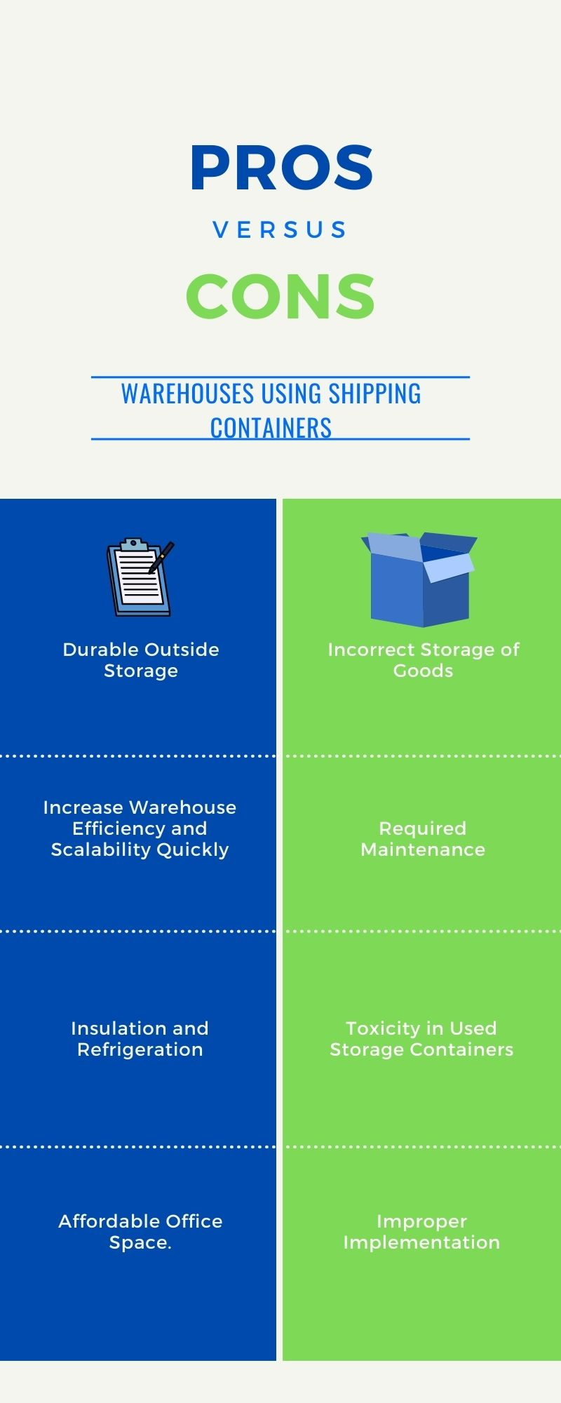 warehouses using shipping containers